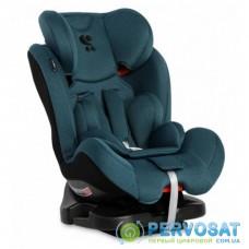 Автокресло Bertoni/Lorelli Mercury 0-36 кг Blue/Black (MERCURY blue/black)