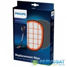 Фильтр для пылесоса Philips FC5005/01